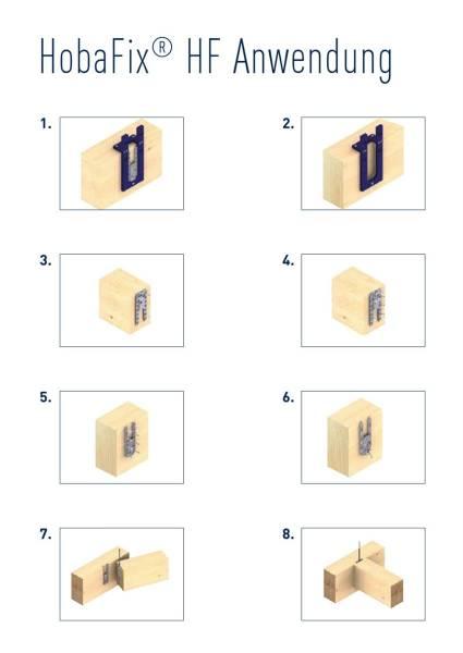 HobaFix® Fassade FA - Holzverbinder für Pfosten Riegel Konstruktionen